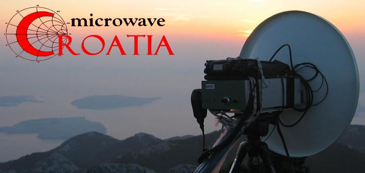 9A4QV Croatia Microwave Adam Alicajic