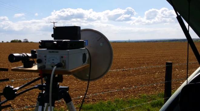 IARU R1 UHF/SHF Contest 2020