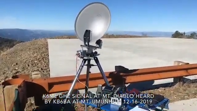 Video of the new world record for 122 GHz band