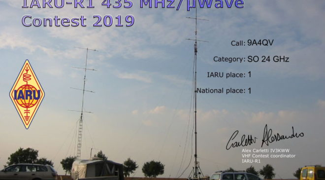 Results – 2019 IARU R1 UHF/MW Contest
