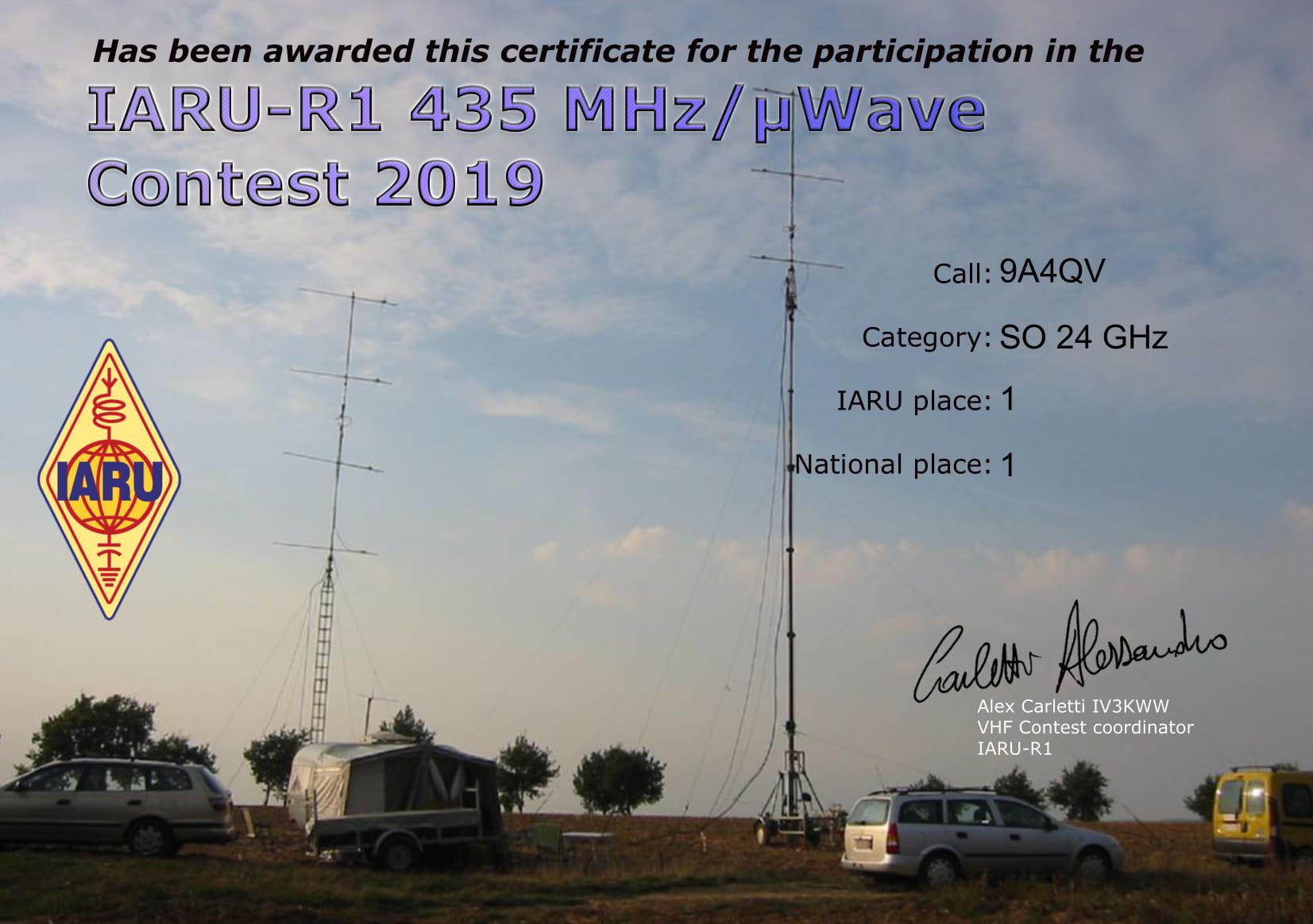 9A4QV 2019 IARU R1 UHF/MW Contest