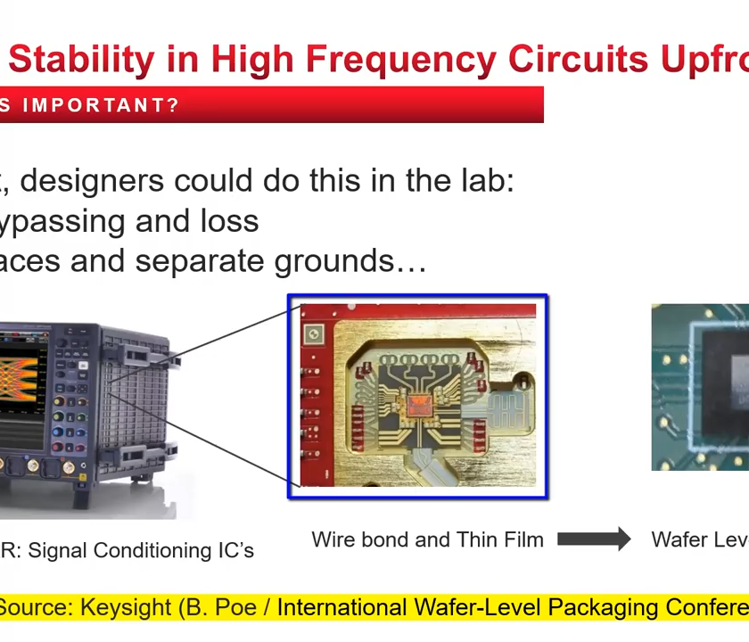 Stable High Frequency Amplifier