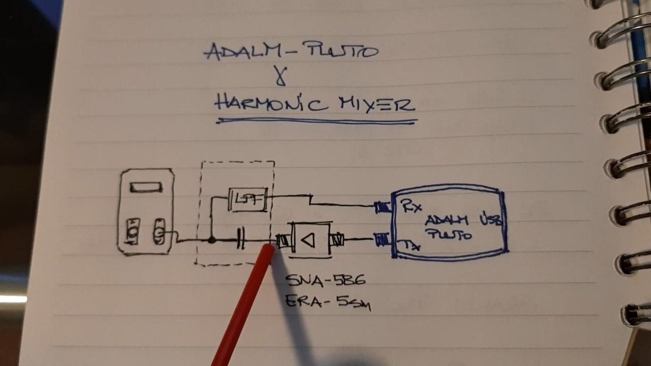 9A4QV Adalm-Pluto harminic mixer magic board