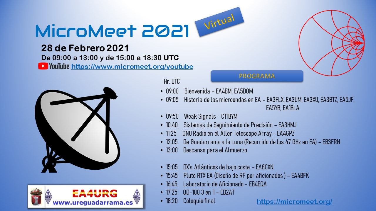 micromeet 2021